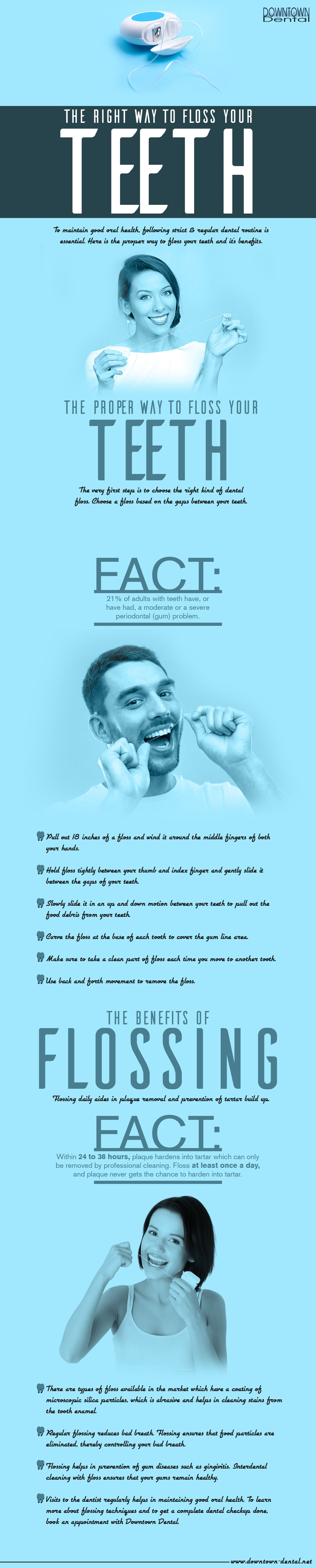 The Proper Way to Floss Your Teeth