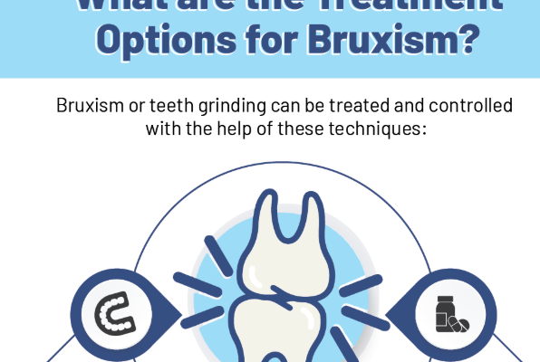 Treatment Options for Bruxism